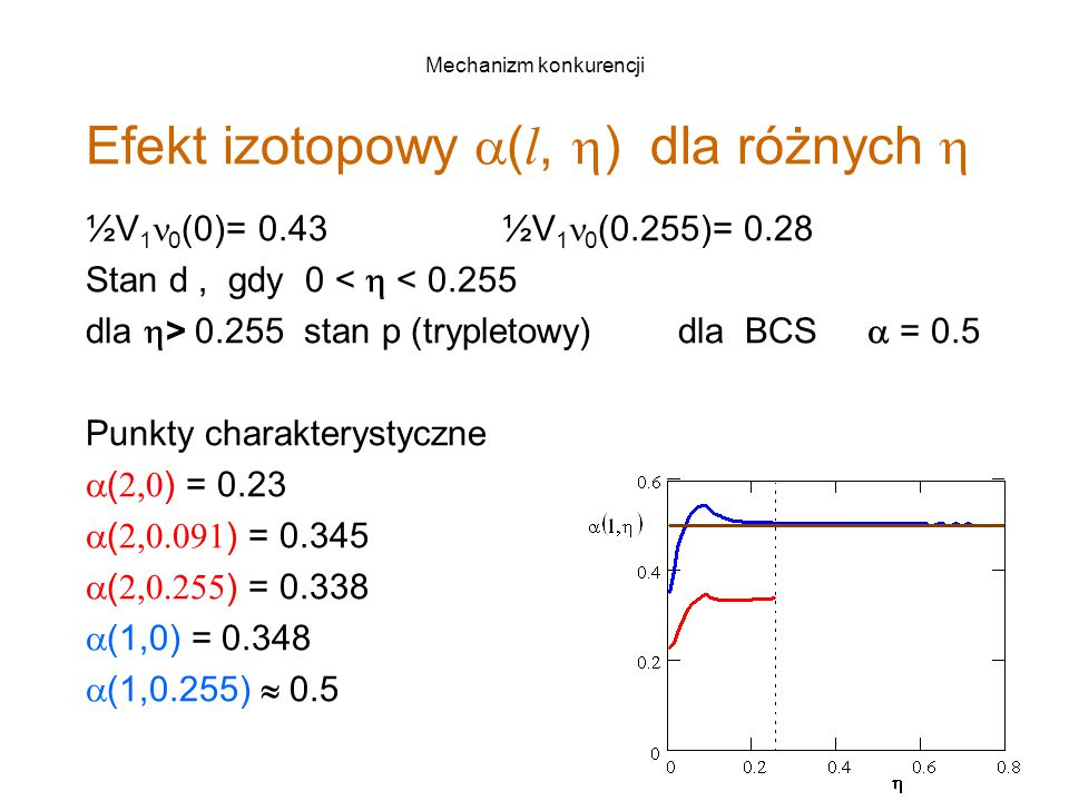 Mechanizm konkurencji Efekt izotopowy  ( l,  ) dla różnych  ½V 1 0 (0)= 0.43 ½V 1 0 (0.255)= 0.28 Stan d, gdy 0 <  < 0.255 dla  > 0.255 stan p (trypletowy) dla BCS  = 0.5 Punkty charakterystyczne  ( 2,0 ) = 0.23  ( 2,0.091 ) = 0.345  ( 2,0.255 ) = 0.338  (1,0) = 0.348  (1,0.255)  0.5