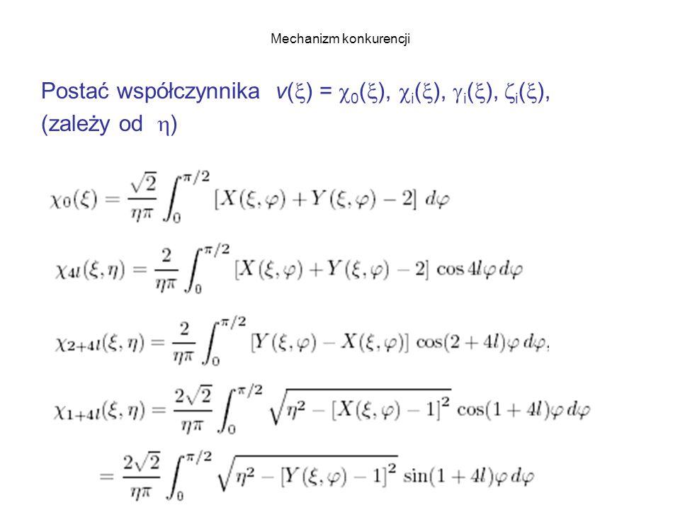Mechanizm konkurencji Postać współczynnika v(  ) =  0 (  ),  i (  ),  i (  ),  i (  ), (zależy od  )