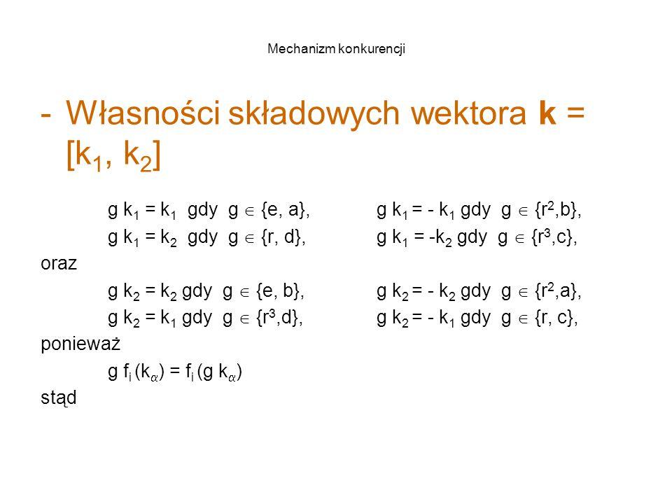 Mechanizm konkurencji -Własności składowych wektora k = [k 1, k 2 ] g k 1 = k 1 gdy g  {e, a}, g k 1 = - k 1 gdy g  {r 2,b}, g k 1 = k 2 gdy g  {r, d}, g k 1 = -k 2 gdy g  {r 3,c}, oraz g k 2 = k 2 gdy g  {e, b}, g k 2 = - k 2 gdy g  {r 2,a}, g k 2 = k 1 gdy g  {r 3,d}, g k 2 = - k 1 gdy g  {r, c}, ponieważ g f i (k  ) = f i (g k  ) stąd