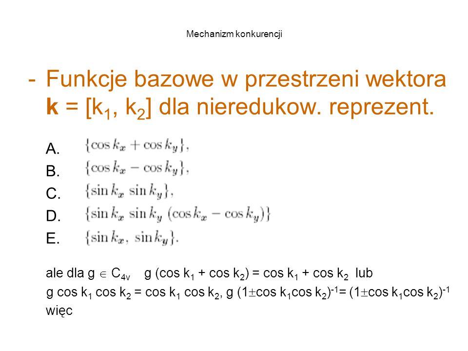 Mechanizm konkurencji -Funkcje bazowe w przestrzeni wektora k = [k 1, k 2 ] dla nieredukow.