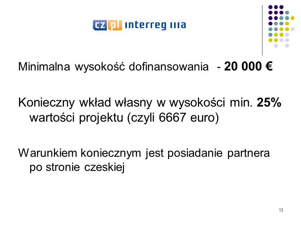 13 Minimalna wysokość dofinansowania - 20 000 € Konieczny wkład własny w wysokości min.