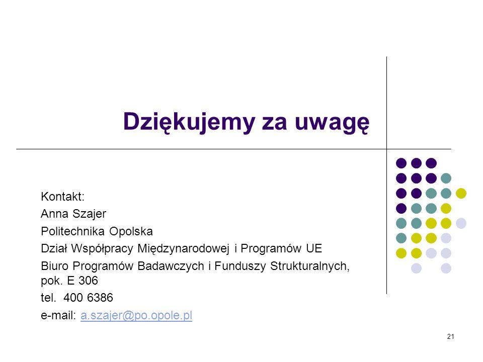 21 Dziękujemy za uwagę Kontakt: Anna Szajer Politechnika Opolska Dział Współpracy Międzynarodowej i Programów UE Biuro Programów Badawczych i Funduszy Strukturalnych, pok.