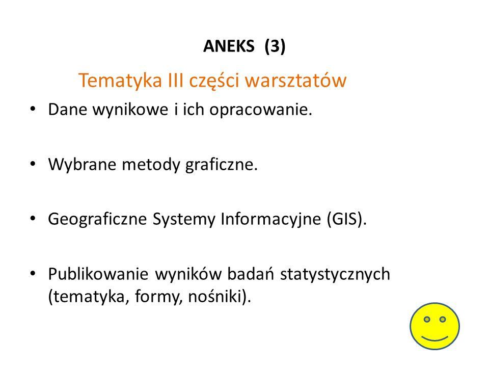 ANEKS (3) Tematyka III części warsztatów Dane wynikowe i ich opracowanie. Wybrane metody graficzne. Geograficzne Systemy Informacyjne (GIS). Publikowa