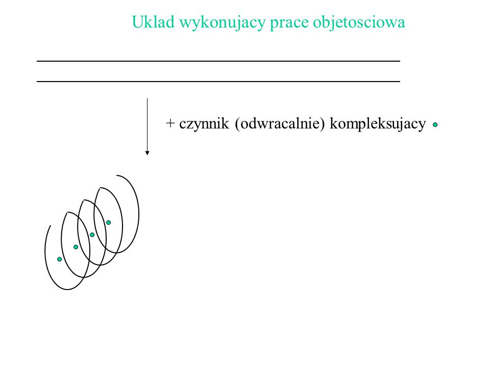 Uklad wykonujacy prace objetosciowa + czynnik (odwracalnie) kompleksujacy