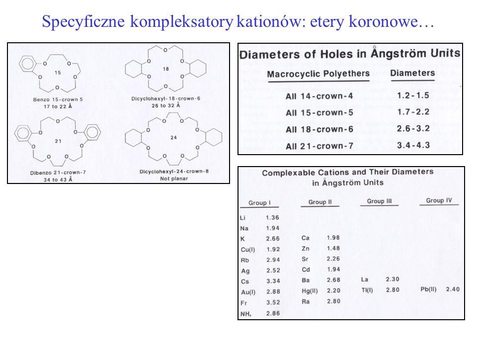 Specyficzne kompleksatory kationów: etery koronowe…