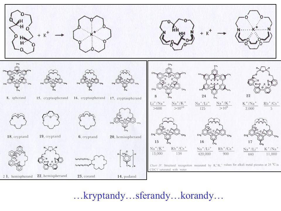 …kryptandy…sferandy…korandy…