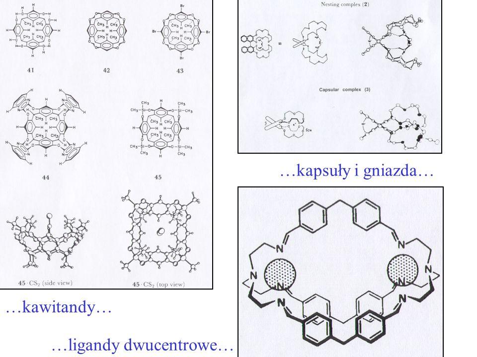 …kawitandy… …kapsuły i gniazda… …ligandy dwucentrowe…