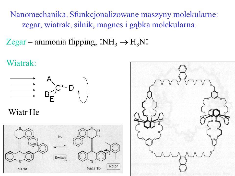 Nanomechanika. Sfunkcjonalizowane maszyny molekularne: zegar, wiatrak, silnik, magnes i gąbka molekularna. Zegar – ammonia flipping, : NH 3  H 3 N :