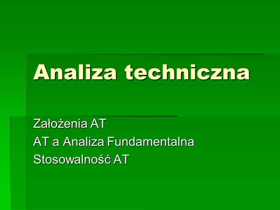 Analiza techniczna Założenia AT AT a Analiza Fundamentalna Stosowalność AT