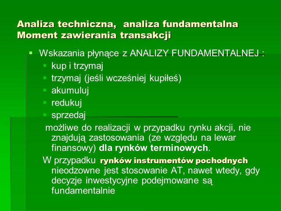 Analiza techniczna, analiza fundamentalna Moment zawierania transakcji   Wskazania płynące z ANALIZY FUNDAMENTALNEJ :   kup i trzymaj   trzymaj