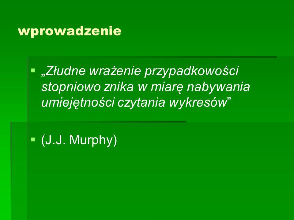 """wprowadzenie   """"Złudne wrażenie przypadkowości stopniowo znika w miarę nabywania umiejętności czytania wykresów""""   (J.J. Murphy)"""
