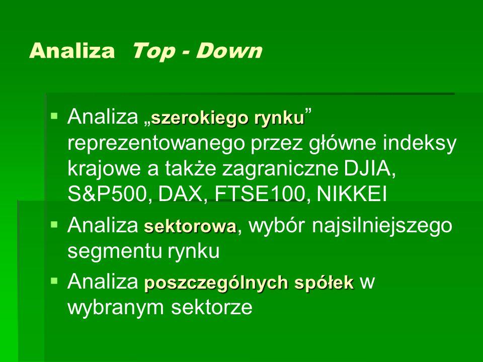 """Analiza Top - Down  szerokiego rynku  Analiza """" szerokiego rynku reprezentowanego przez główne indeksy krajowe a także zagraniczne DJIA, S&P500, DAX, FTSE100, NIKKEI  sektorowa  Analiza sektorowa, wybór najsilniejszego segmentu rynku  poszczególnych spółek  Analiza poszczególnych spółek w wybranym sektorze"""