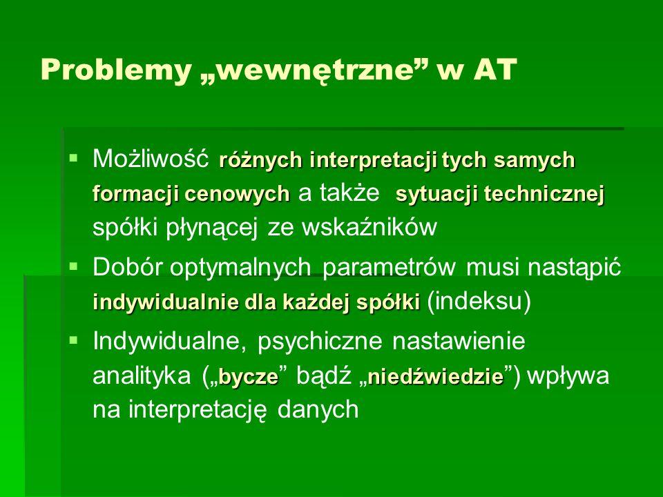 """Problemy """"wewnętrzne w AT  różnych interpretacji tych samych formacji cenowychsytuacji technicznej  Możliwość różnych interpretacji tych samych formacji cenowych a także sytuacji technicznej spółki płynącej ze wskaźników  indywidualnie dla każdej spółki  Dobór optymalnych parametrów musi nastąpić indywidualnie dla każdej spółki (indeksu)  byczeniedźwiedzie  Indywidualne, psychiczne nastawienie analityka ("""" bycze bądź """" niedźwiedzie ) wpływa na interpretację danych"""