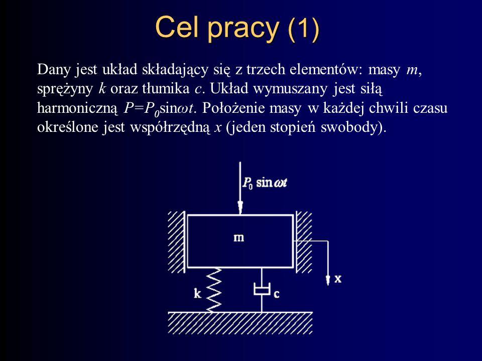 Cel pracy (1) Dany jest układ składający się z trzech elementów: masy m, sprężyny k oraz tłumika c.