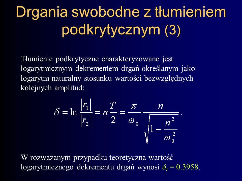 Drgania swobodne z tłumieniem podkrytycznym (3) Tłumienie podkrytyczne charakteryzowane jest logarytmicznym dekrementem drgań określanym jako logarytm naturalny stosunku wartości bezwzględnych kolejnych amplitud: W rozważanym przypadku teoretyczna wartość logarytmicznego dekrementu drgań wynosi δ t = 0.3958.
