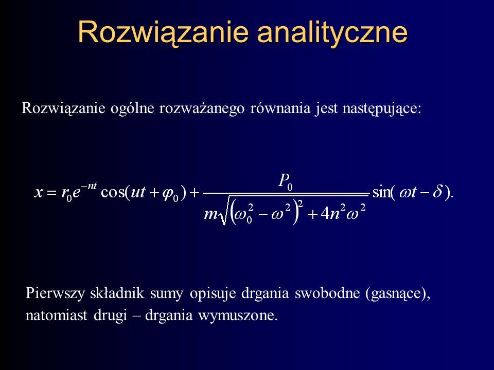 Rozwiązanie analityczne Rozwiązanie ogólne rozważanego równania jest następujące: Pierwszy składnik sumy opisuje drgania swobodne (gasnące), natomiast drugi – drgania wymuszone.