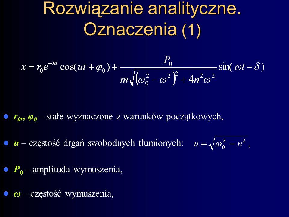 Drgania wymuszone tłumione (3) Analizę widma przeprowadzono dla sygnału będącego przebiegiem drgań układu o parametrach: masa ciała m = 1, sztywność sprężyny k = 1, tłumienie c = 0.5, amplituda wymuszenia P = 1, częstotliwość wymuszenia f P = 1, krok całkowania (okres próbkowania) Δt = 0.1, ilość próbek w realizacji (liczba kroków + 1) N S = 1024.