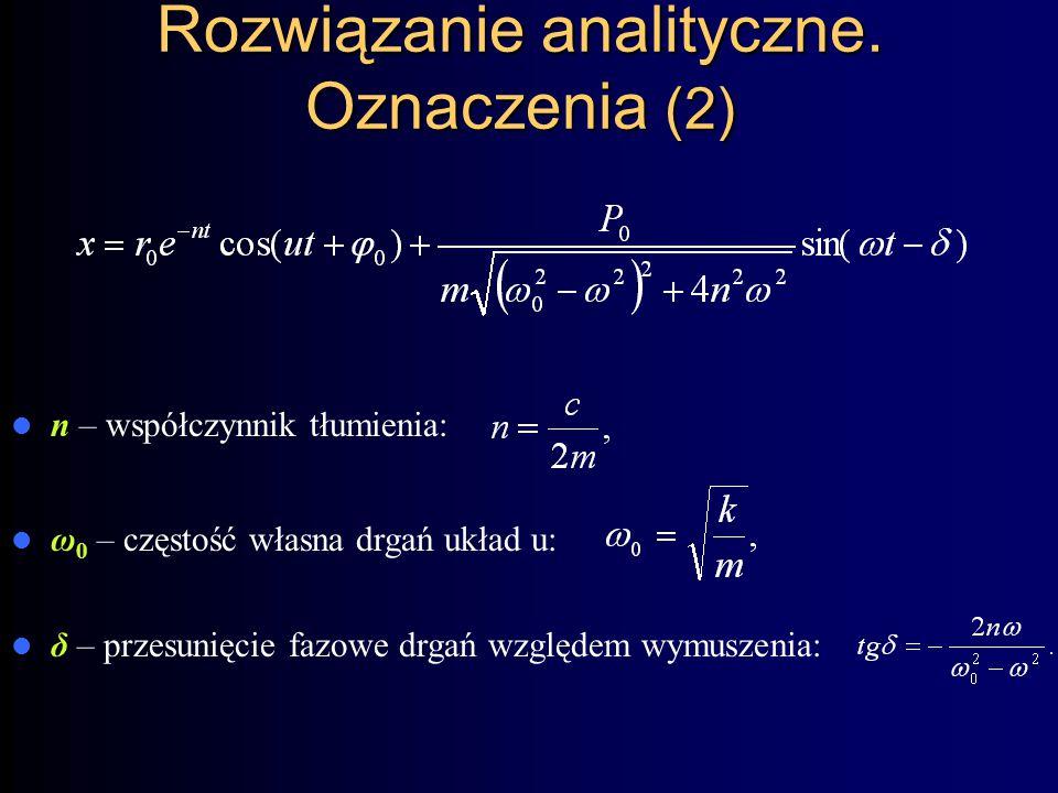 Rozwiązanie analityczne.