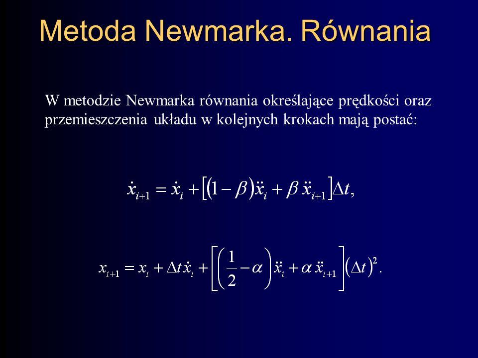 Drgania swobodne nietłumione (5) Analizując przedstawione wykresy można wyciągnąć następujące wnioski: Wzrost amplitudy błędu zależy (przy danej wartości kroku całkowania) od parametru α i jest on dla wartości 1/6 dwa razy niższy niż dla wartości 1/4.
