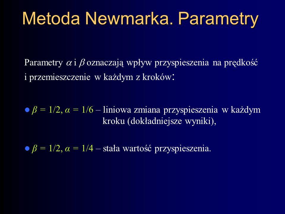 Metoda Newmarka.