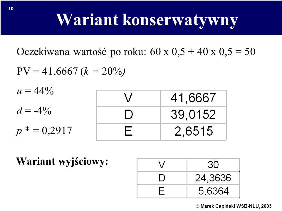 © Marek Capiński WSB-NLU, 2003 10 Wariant konserwatywny Wariant wyjściowy: Oczekiwana wartość po roku: 60 x 0,5 + 40 x 0,5 = 50 PV = 41,6667 (k = 20%) u = 44% d = -4% p * = 0,2917