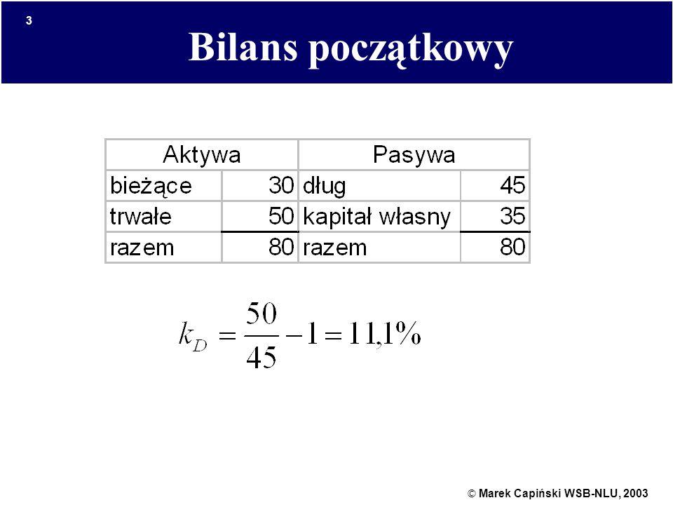 © Marek Capiński WSB-NLU, 2003 4 Wartość firmy Oryginalne przewidywania: Skorygowane:
