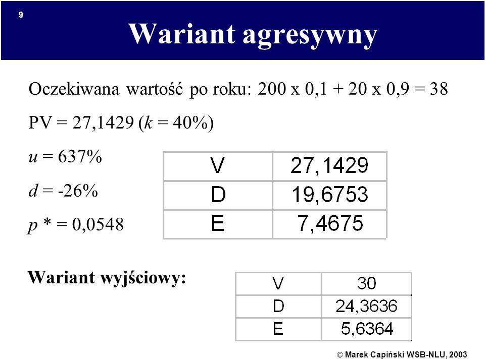 © Marek Capiński WSB-NLU, 2003 9 Wariant agresywny Wariant wyjściowy: Oczekiwana wartość po roku: 200 x 0,1 + 20 x 0,9 = 38 PV = 27,1429 (k = 40%) u = 637% d = -26% p * = 0,0548