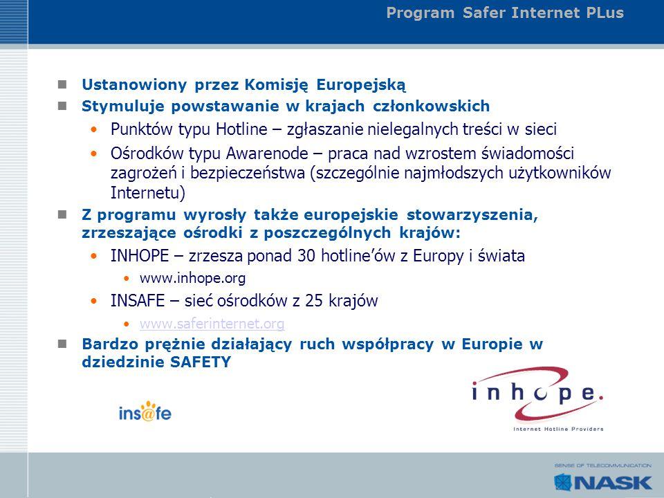 Program Safer Internet PLus Ustanowiony przez Komisję Europejską Stymuluje powstawanie w krajach członkowskich Punktów typu Hotline – zgłaszanie niele