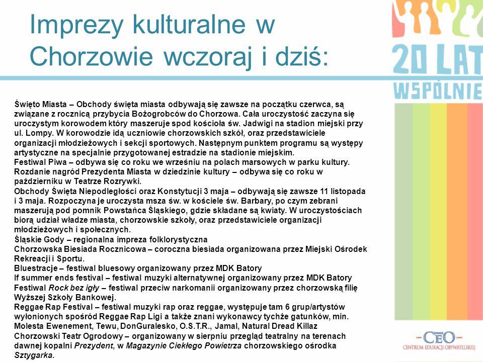 Chorzowskie Centrum Kultury- było, jest i będzie: Dawniej ->