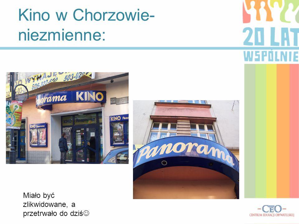 Oliwia Wagner 1994r.; oliwia_ethre@tlen.pl; kl.IIIaoliwia_ethre@tlen.pl Aneta Plich 1994r.; anetka_quinze@poczta.onet.pl; kl.IIIaanetka_quinze@poczta.onet.pl Gimnazjum nr 5 w Chorzowie Danuta Jakubczak 503945778 W skład Zespołu Projektowego wchodzą… Wyrażamy zgodę na wykorzystanie i przetwarzanie naszych danych osobowych przez Centrum Edukacji Obywatelskiej, z siedzibą w Warszawie przy ul.