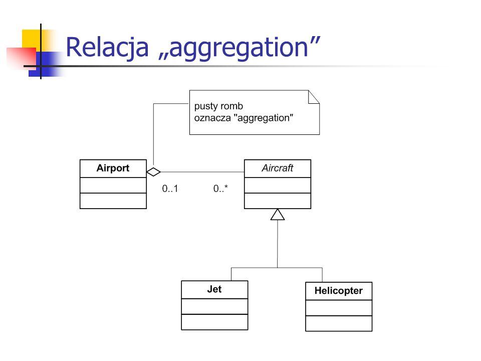 "Relacja ""aggregation"