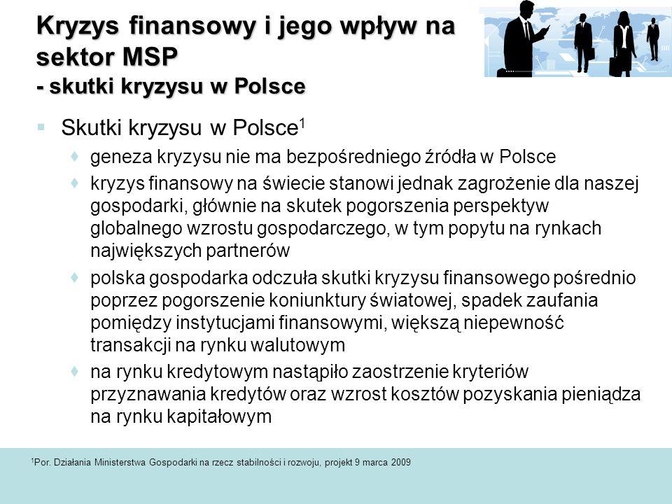  Skutki kryzysu w Polsce 1  geneza kryzysu nie ma bezpośredniego źródła w Polsce  kryzys finansowy na świecie stanowi jednak zagrożenie dla naszej gospodarki, głównie na skutek pogorszenia perspektyw globalnego wzrostu gospodarczego, w tym popytu na rynkach największych partnerów  polska gospodarka odczuła skutki kryzysu finansowego pośrednio poprzez pogorszenie koniunktury światowej, spadek zaufania pomiędzy instytucjami finansowymi, większą niepewność transakcji na rynku walutowym  na rynku kredytowym nastąpiło zaostrzenie kryteriów przyznawania kredytów oraz wzrost kosztów pozyskania pieniądza na rynku kapitałowym Kryzys finansowy i jego wpływ na sektor MSP - skutki kryzysu w Polsce 1 Por.
