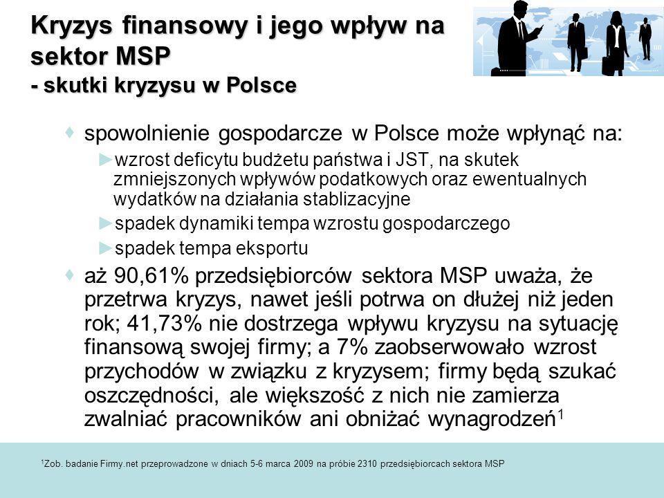  spowolnienie gospodarcze w Polsce może wpłynąć na: ►wzrost deficytu budżetu państwa i JST, na skutek zmniejszonych wpływów podatkowych oraz ewentualnych wydatków na działania stablizacyjne ►spadek dynamiki tempa wzrostu gospodarczego ►spadek tempa eksportu  aż 90,61% przedsiębiorców sektora MSP uważa, że przetrwa kryzys, nawet jeśli potrwa on dłużej niż jeden rok; 41,73% nie dostrzega wpływu kryzysu na sytuację finansową swojej firmy; a 7% zaobserwowało wzrost przychodów w związku z kryzysem; firmy będą szukać oszczędności, ale większość z nich nie zamierza zwalniać pracowników ani obniżać wynagrodzeń 1 Kryzys finansowy i jego wpływ na sektor MSP - skutki kryzysu w Polsce 1 Zob.