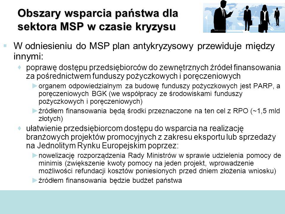  W odniesieniu do MSP plan antykryzysowy przewiduje między innymi:  poprawę dostępu przedsiębiorców do zewnętrznych źródeł finansowania za pośrednictwem funduszy pożyczkowych i poręczeniowych ►organem odpowiedzialnym za budowę funduszy pożyczkowych jest PARP, a poręczeniowych BGK (we współpracy ze środowiskami funduszy pożyczkowych i poręczeniowych) ►źródłem finansowania będą środki przeznaczone na ten cel z RPO (~1,5 mld złotych)  ułatwienie przedsiębiorcom dostępu do wsparcia na realizację branżowych projektów promocyjnych z zakresu eksportu lub sprzedaży na Jednolitym Rynku Europejskim poprzez: ►nowelizację rozporządzenia Rady Ministrów w sprawie udzielenia pomocy de minimis (zwiększenie kwoty pomocy na jeden projekt, wprowadzenie możliwości refundacji kosztów poniesionych przed dniem złożenia wniosku) ►źródłem finansowania będzie budżet państwa Obszary wsparcia państwa dla sektora MSP w czasie kryzysu