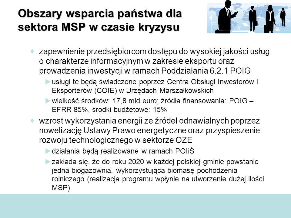 zapewnienie przedsiębiorcom dostępu do wysokiej jakości usług o charakterze informacyjnym w zakresie eksportu oraz prowadzenia inwestycji w ramach Poddziałania 6.2.1 POIG ►usługi te będą świadczone poprzez Centra Obsługi Inwestorów i Eksporterów (COIE) w Urzędach Marszałkowskich ►wielkość środków: 17,8 mld euro; źródła finansowania: POIG – EFRR 85%, środki budżetowe: 15%  wzrost wykorzystania energii ze źródeł odnawialnych poprzez nowelizację Ustawy Prawo energetyczne oraz przyspieszenie rozwoju technologicznego w sektorze OZE ►działania będą realizowane w ramach POIiŚ ►zakłada się, że do roku 2020 w każdej polskiej gminie powstanie jedna biogazownia, wykorzystująca biomasę pochodzenia rolniczego (realizacja programu wpłynie na utworzenie dużej ilości MSP) Obszary wsparcia państwa dla sektora MSP w czasie kryzysu