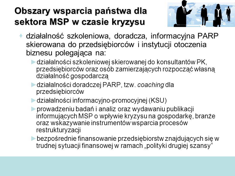  działalność szkoleniowa, doradcza, informacyjna PARP skierowana do przedsiębiorców i instytucji otoczenia biznesu polegająca na: ►działalności szkoleniowej skierowanej do konsultantów PK, przedsiębiorców oraz osób zamierzających rozpocząć własną działalność gospodarczą ►działalności doradczej PARP, tzw.