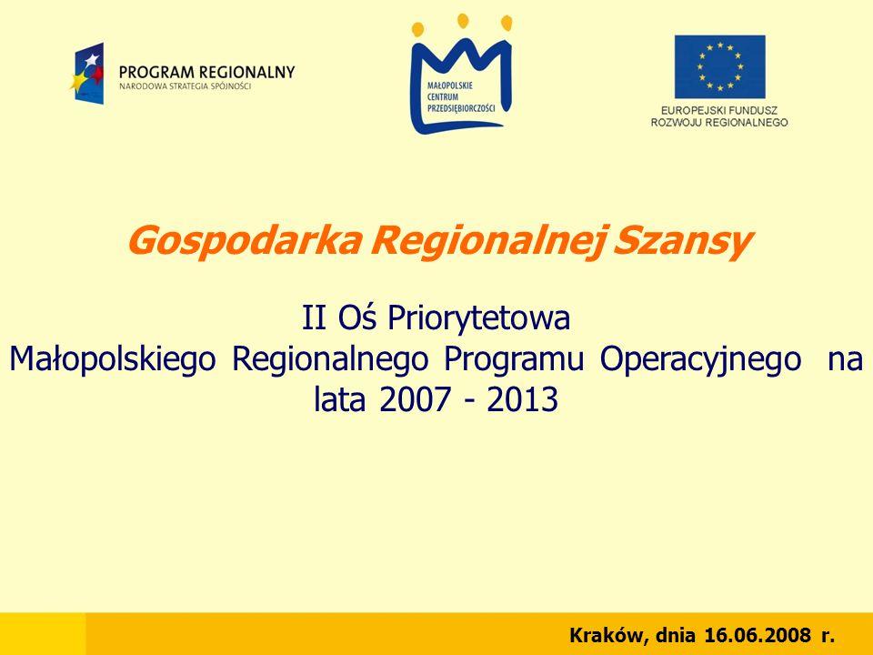 Gospodarka Regionalnej Szansy II Oś Priorytetowa Małopolskiego Regionalnego Programu Operacyjnego na lata 2007 - 2013 Kraków, dnia 16.06.2008 r.