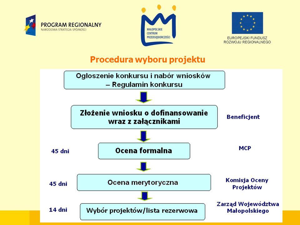 Procedura wyboru projektu
