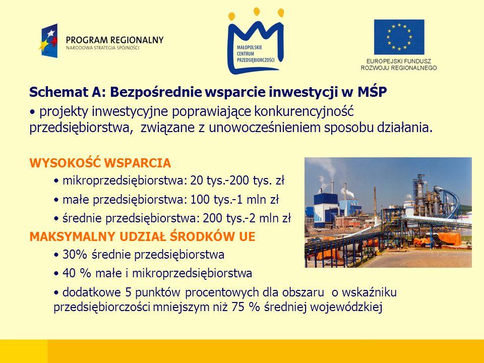 Schemat A: Bezpośrednie wsparcie inwestycji w MŚP projekty inwestycyjne poprawiające konkurencyjność przedsiębiorstwa, związane z unowocześnieniem sposobu działania.