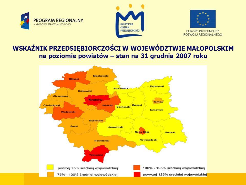 WSKAŹNIK PRZEDSIĘBIORCZOŚCI W WOJEWÓDZTWIE MAŁOPOLSKIM na poziomie powiatów – stan na 31 grudnia 2007 roku