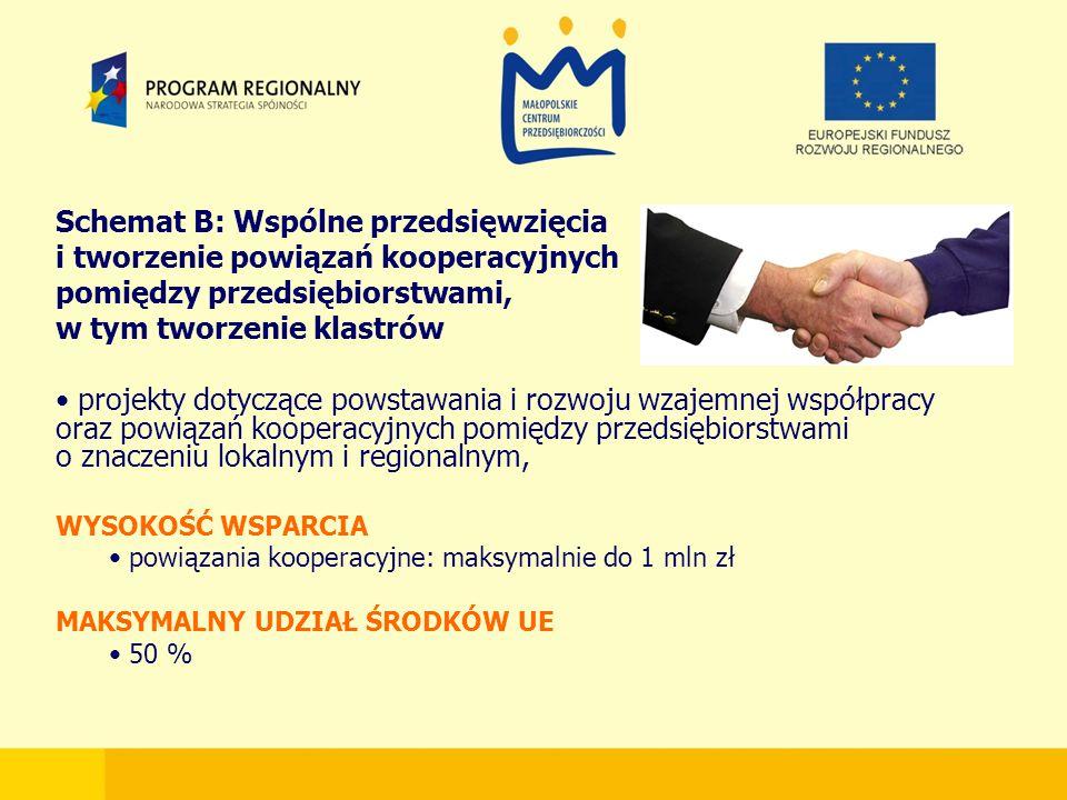 Schemat B: Wspólne przedsięwzięcia i tworzenie powiązań kooperacyjnych pomiędzy przedsiębiorstwami, w tym tworzenie klastrów projekty dotyczące powstawania i rozwoju wzajemnej współpracy oraz powiązań kooperacyjnych pomiędzy przedsiębiorstwami o znaczeniu lokalnym i regionalnym, WYSOKOŚĆ WSPARCIA powiązania kooperacyjne: maksymalnie do 1 mln zł MAKSYMALNY UDZIAŁ ŚRODKÓW UE 50 %