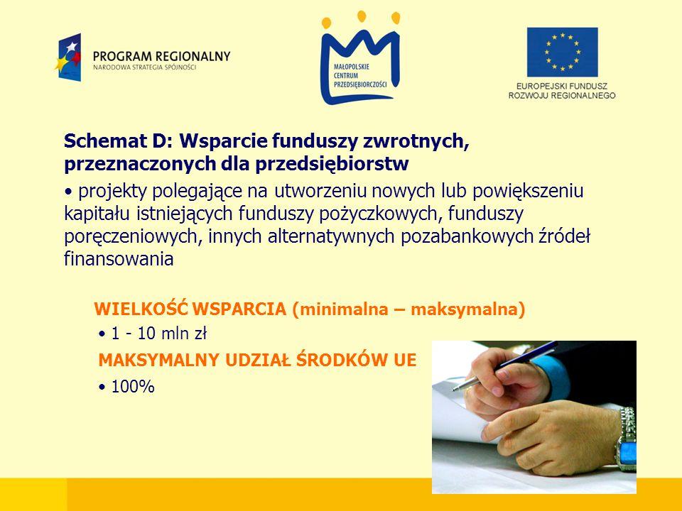 Schemat D: Wsparcie funduszy zwrotnych, przeznaczonych dla przedsiębiorstw projekty polegające na utworzeniu nowych lub powiększeniu kapitału istniejących funduszy pożyczkowych, funduszy poręczeniowych, innych alternatywnych pozabankowych źródeł finansowania WIELKOŚĆ WSPARCIA (minimalna – maksymalna) 1 - 10 mln zł MAKSYMALNY UDZIAŁ ŚRODKÓW UE 100%