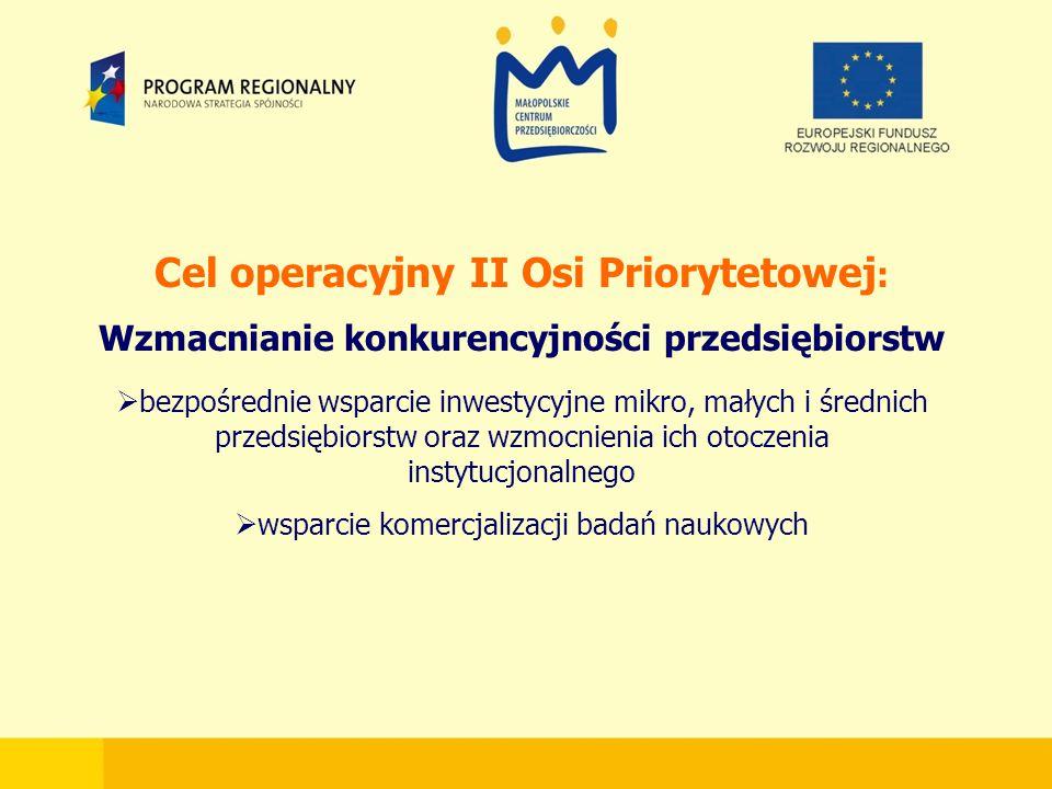 Cel operacyjny II Osi Priorytetowej : Wzmacnianie konkurencyjności przedsiębiorstw  bezpośrednie wsparcie inwestycyjne mikro, małych i średnich przedsiębiorstw oraz wzmocnienia ich otoczenia instytucjonalnego  wsparcie komercjalizacji badań naukowych