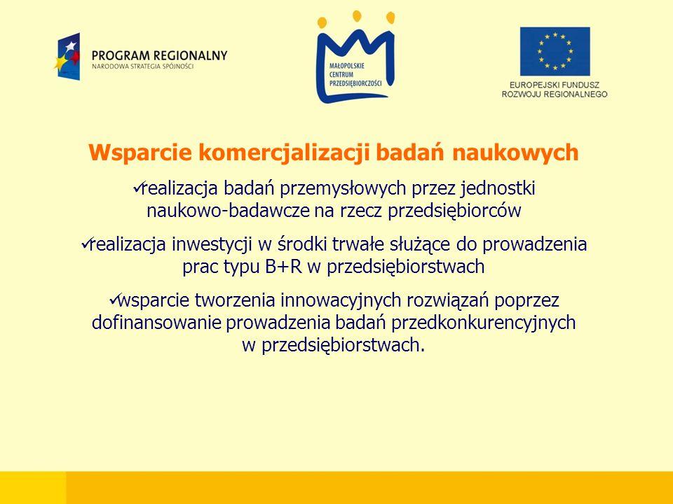 Wsparcie komercjalizacji badań naukowych realizacja badań przemysłowych przez jednostki naukowo-badawcze na rzecz przedsiębiorców realizacja inwestycji w środki trwałe służące do prowadzenia prac typu B+R w przedsiębiorstwach wsparcie tworzenia innowacyjnych rozwiązań poprzez dofinansowanie prowadzenia badań przedkonkurencyjnych w przedsiębiorstwach.