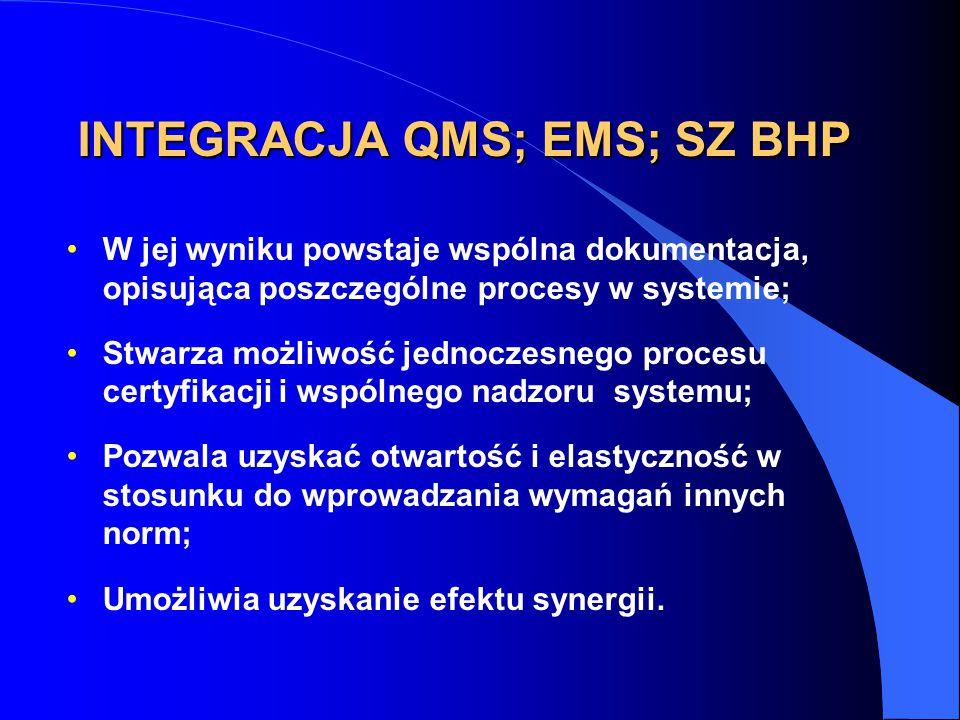 INTEGRACJA QMS; EMS; SZ BHP W jej wyniku powstaje wspólna dokumentacja, opisująca poszczególne procesy w systemie; Stwarza możliwość jednoczesnego procesu certyfikacji i wspólnego nadzoru systemu; Pozwala uzyskać otwartość i elastyczność w stosunku do wprowadzania wymagań innych norm; Umożliwia uzyskanie efektu synergii.