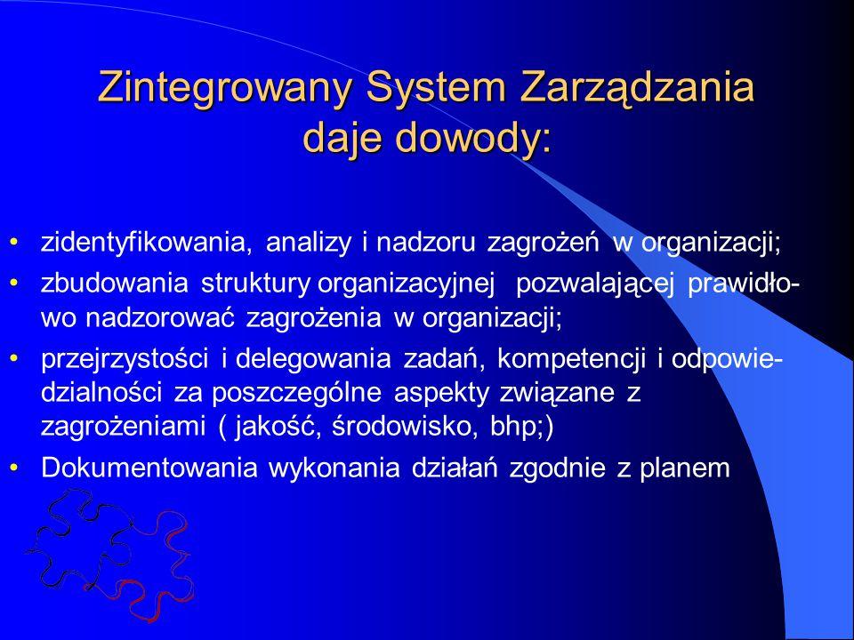 Zintegrowany System Zarządzania daje dowody: zidentyfikowania, analizy i nadzoru zagrożeń w organizacji; zbudowania struktury organizacyjnej pozwalającej prawidło- wo nadzorować zagrożenia w organizacji; przejrzystości i delegowania zadań, kompetencji i odpowie- dzialności za poszczególne aspekty związane z zagrożeniami ( jakość, środowisko, bhp;) Dokumentowania wykonania działań zgodnie z planem