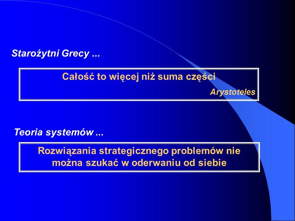 Starożytni Grecy... Całość to więcej niż suma części Arystoteles Teoria systemów... Rozwiązania strategicznego problemów nie można szukać w oderwaniu