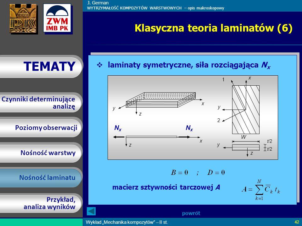Poziomy obserwacji Nośność warstwy Nośność laminatu TEMATY Czynniki determinujące analizę Czynniki determinujące analizę Przykład, analiza wyników Przykład, analiza wyników J.