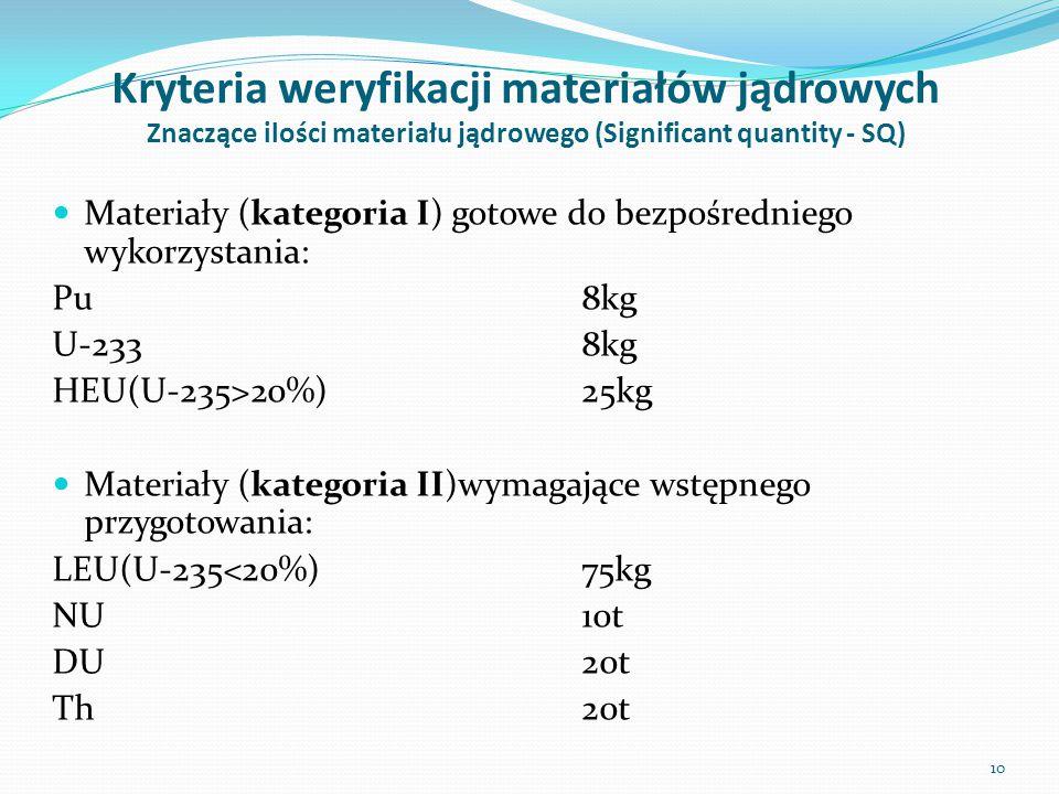 Kryteria weryfikacji materiałów jądrowych Znaczące ilości materiału jądrowego (Significant quantity - SQ) Materiały (kategoria I) gotowe do bezpośredn