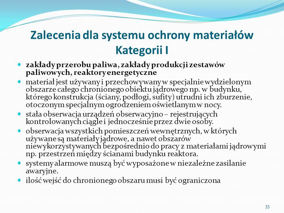 Zalecenia dla systemu ochrony materiałów Kategorii I zakłady przerobu paliwa, zakłady produkcji zestawów paliwowych, reaktory energetyczne materiał je